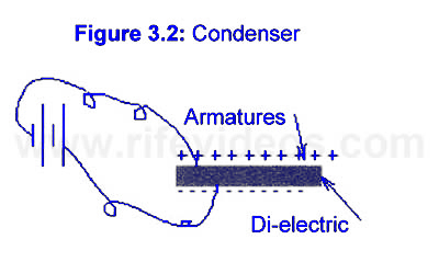 Bio-Impedance #2